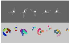 임의의 회전축과 각도에 의한 안무, 3D computer animation, Stills, hyeran kim, 2015
